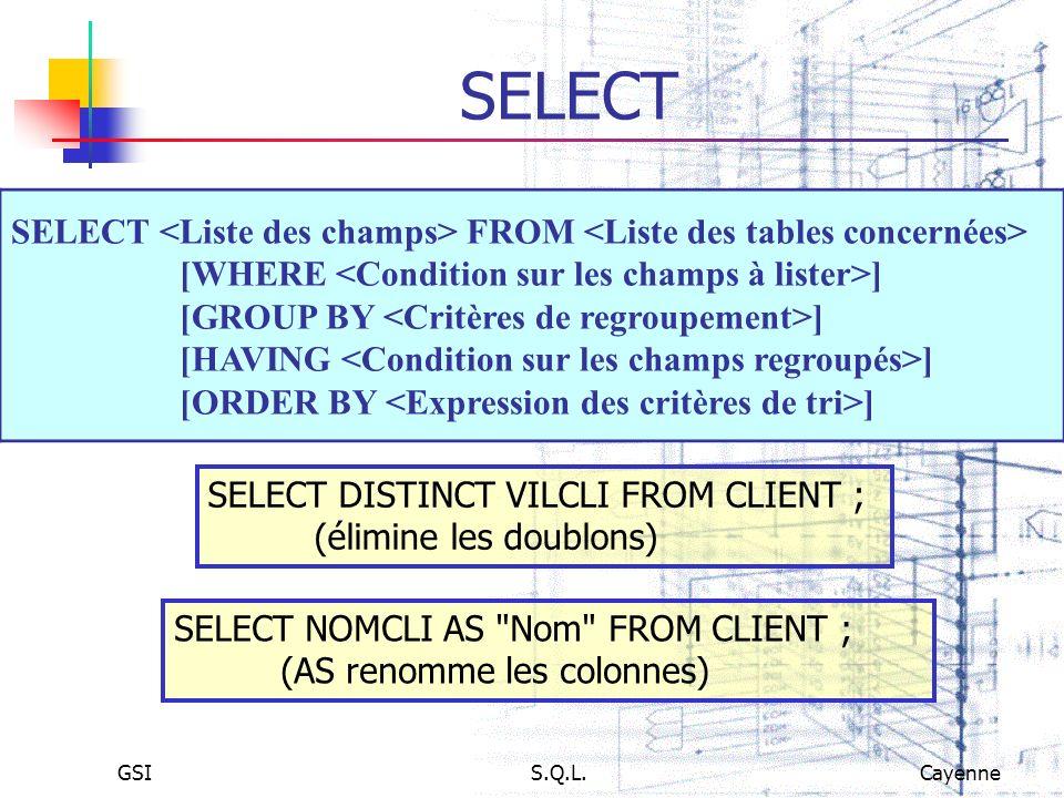 SELECTSELECT <Liste des champs> FROM <Liste des tables concernées> [WHERE <Condition sur les champs à lister>]